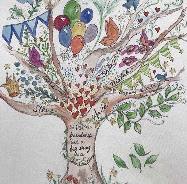 Family Tree Commission 1